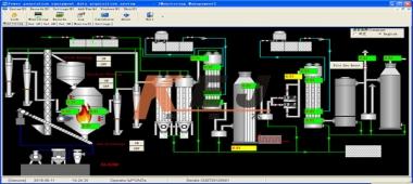 热电锅炉控制系统